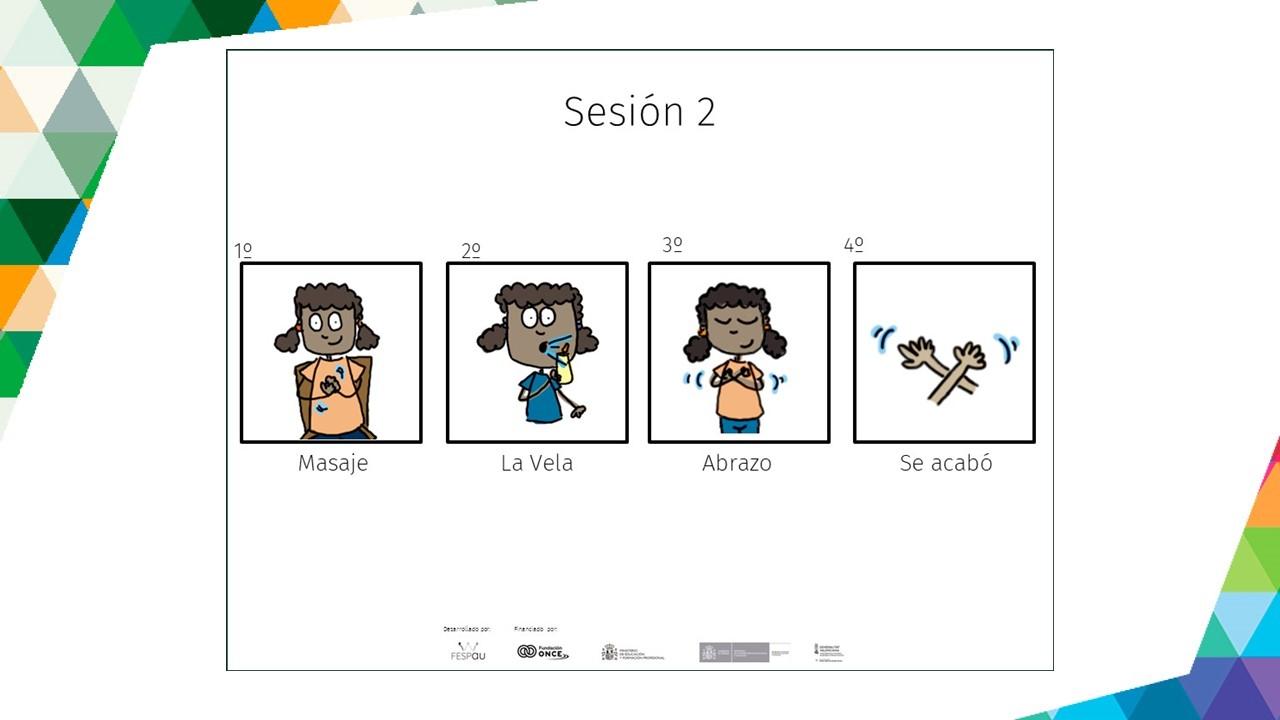 Adaptación MindfulTEA Sesión 2: Práctica de la vela.